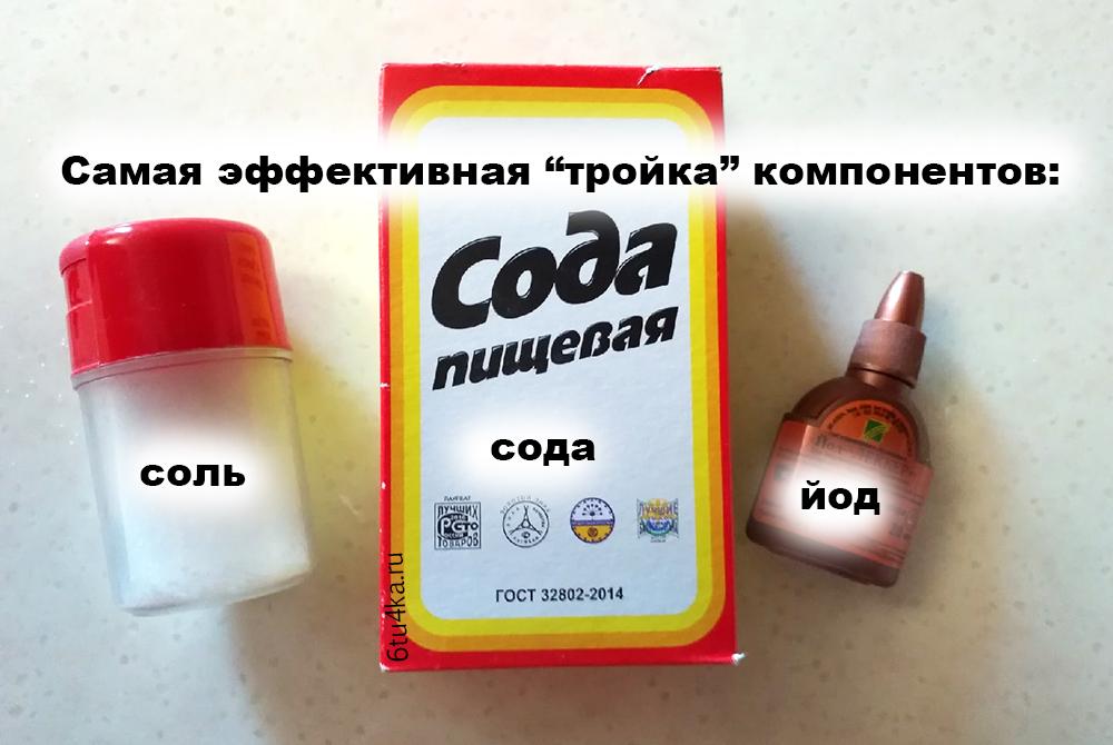 соль сода йод для горла