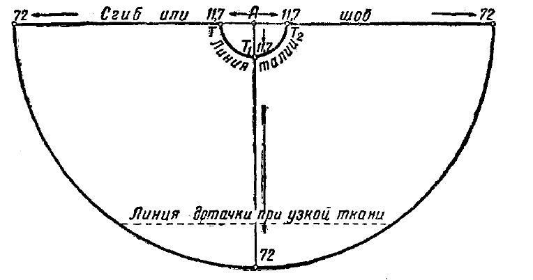 Юбка 14 солнца выкройка - Выкройка